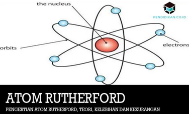 atom-rutherford